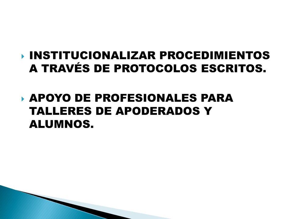 INSTITUCIONALIZAR PROCEDIMIENTOS A TRAVÉS DE PROTOCOLOS ESCRITOS.