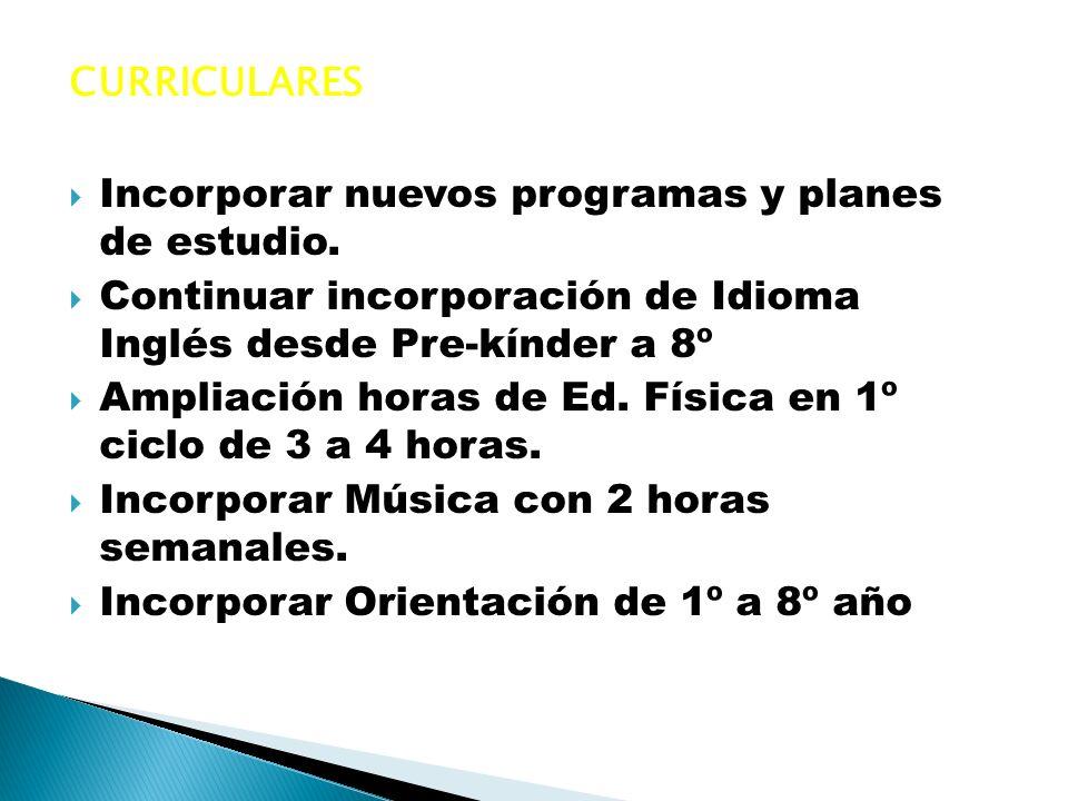 CURRICULARES Incorporar nuevos programas y planes de estudio. Continuar incorporación de Idioma Inglés desde Pre-kínder a 8º.