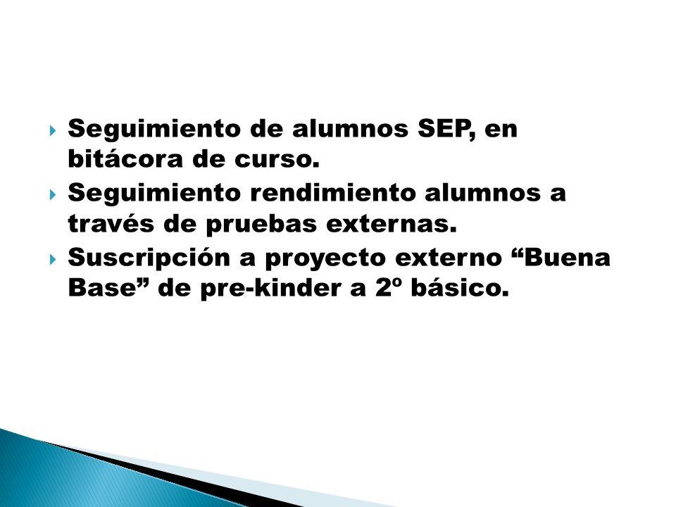 Seguimiento de alumnos SEP, en bitácora de curso.