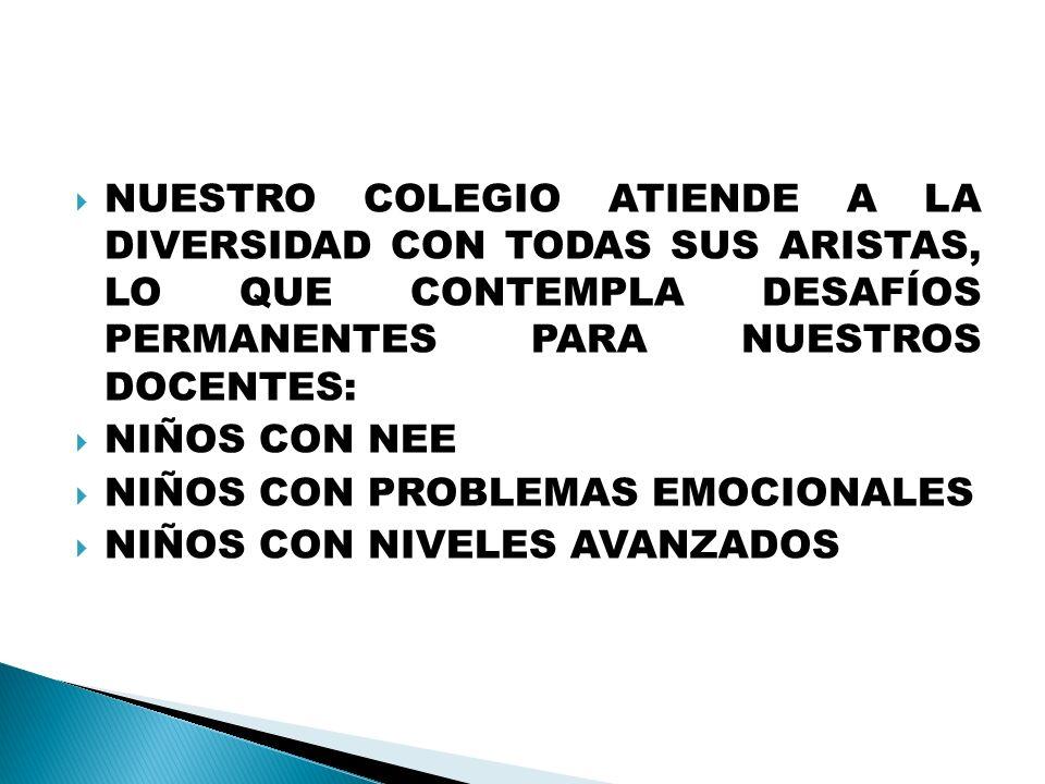 NUESTRO COLEGIO ATIENDE A LA DIVERSIDAD CON TODAS SUS ARISTAS, LO QUE CONTEMPLA DESAFÍOS PERMANENTES PARA NUESTROS DOCENTES: