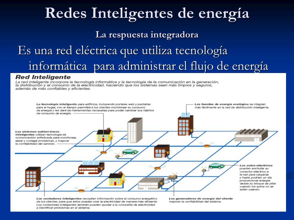 Redes Inteligentes de energía La respuesta integradora