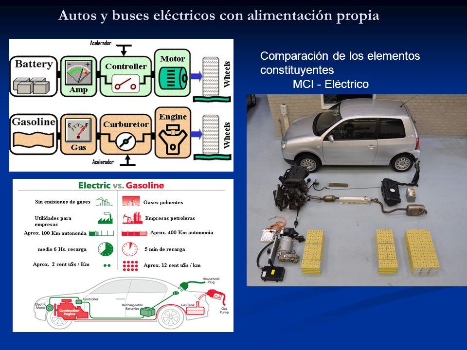Autos y buses eléctricos con alimentación propia
