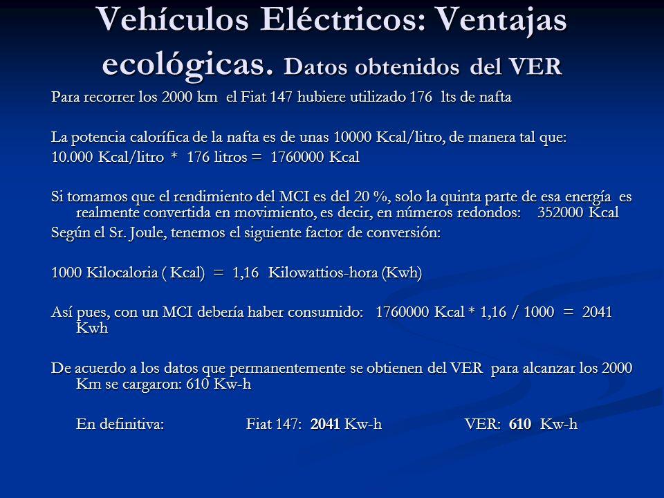 Vehículos Eléctricos: Ventajas ecológicas. Datos obtenidos del VER
