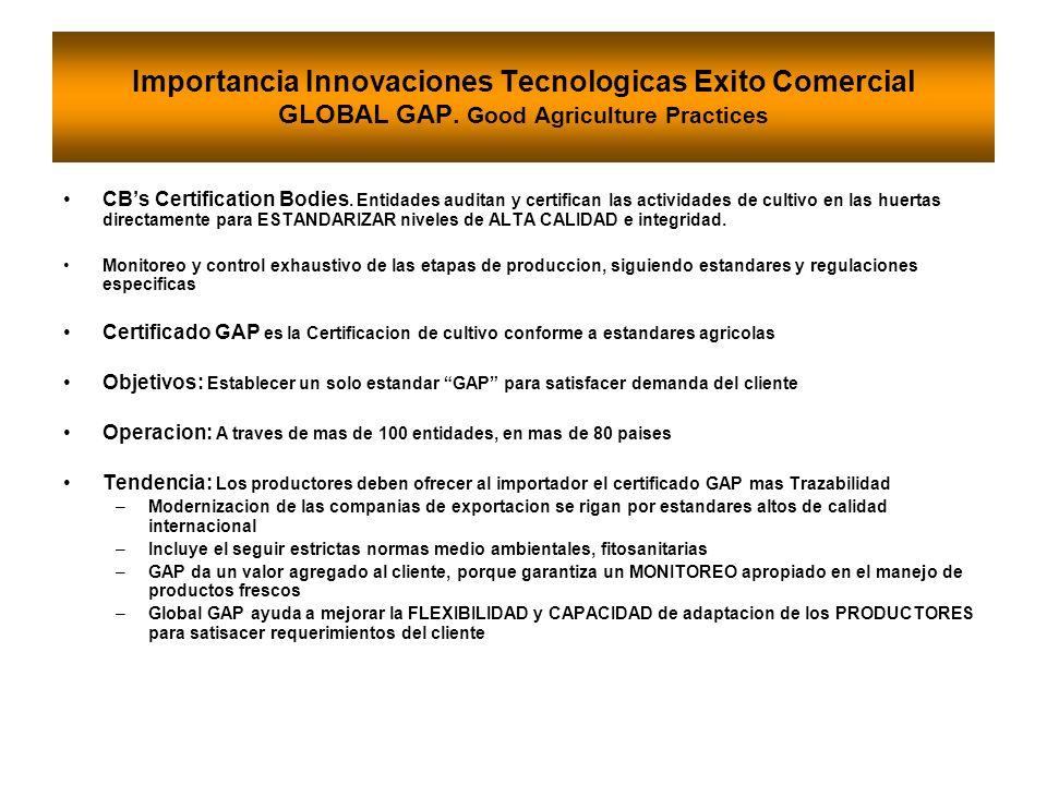 Importancia Innovaciones Tecnologicas Exito Comercial GLOBAL GAP