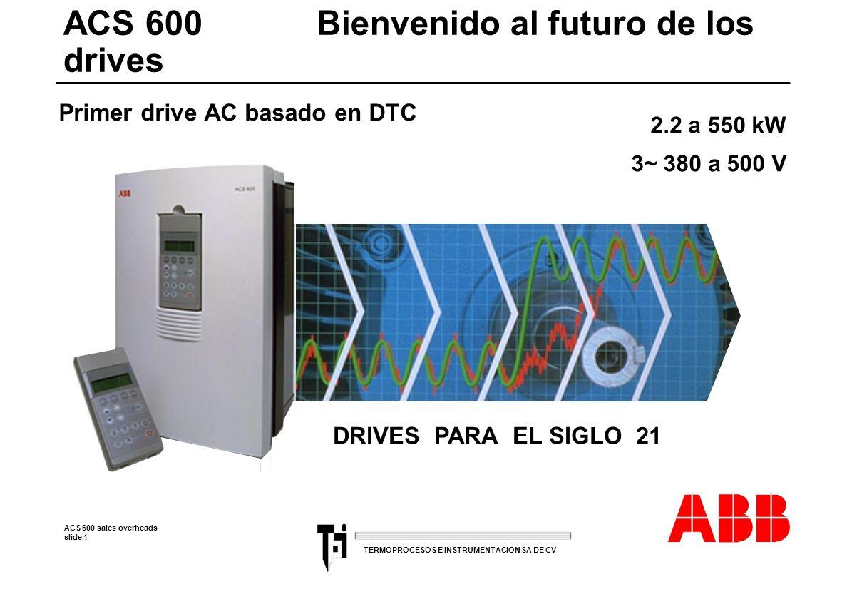 ACS 600 Bienvenido al futuro de los drives