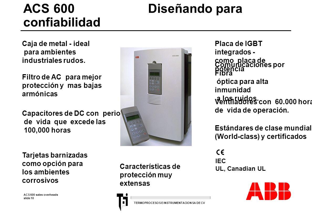 ACS 600 Diseñando para confiabilidad