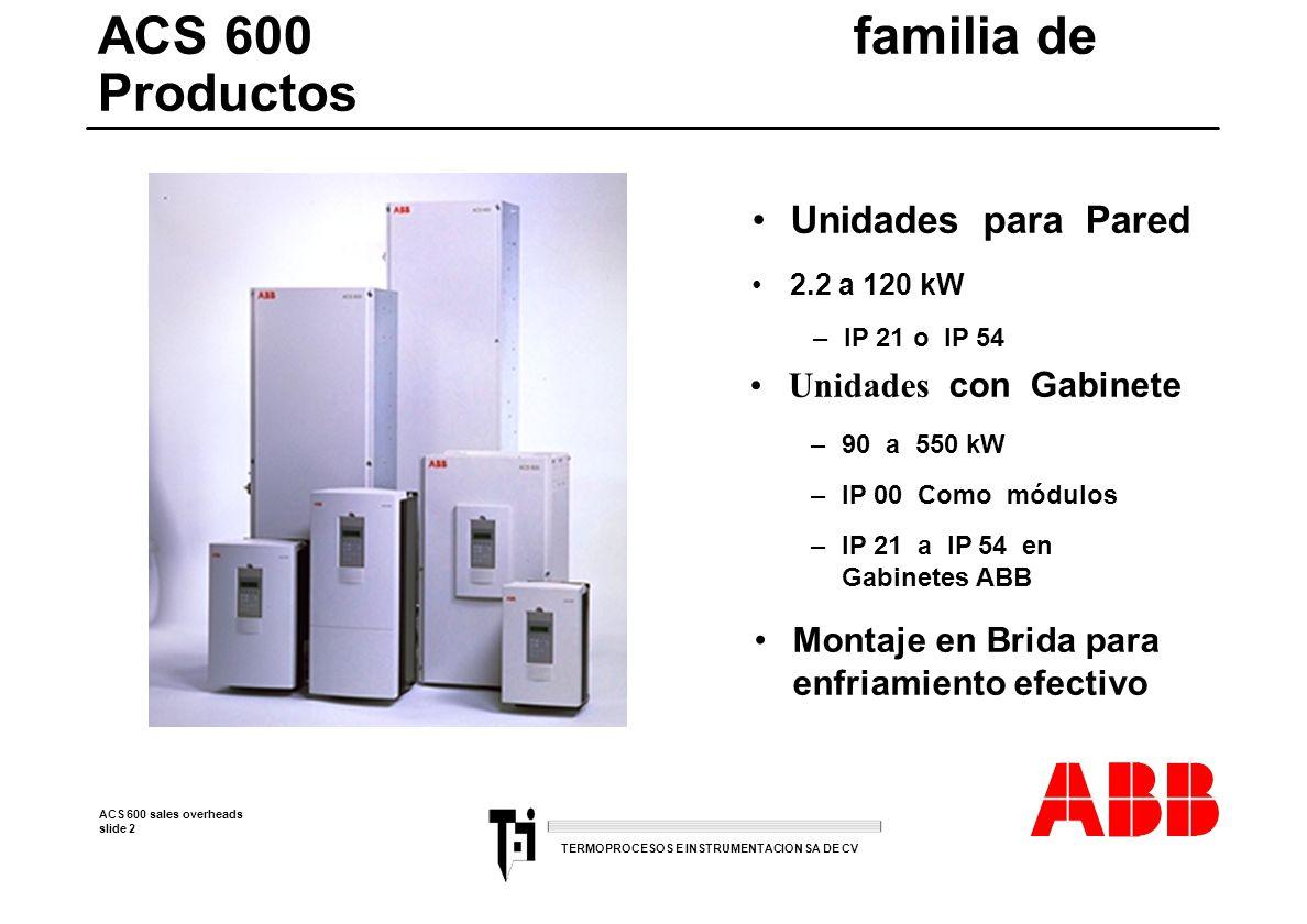 ACS 600 familia de Productos