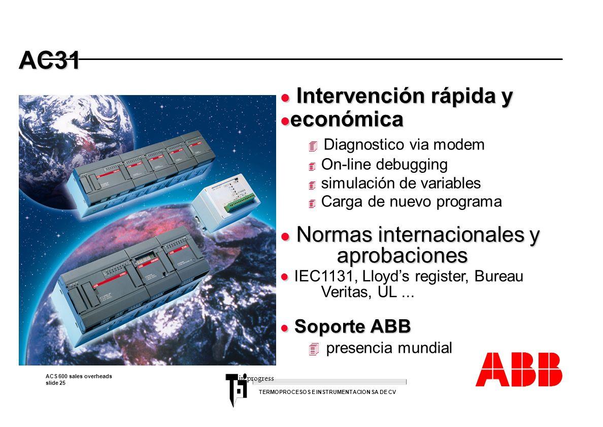 AC31 Intervención rápida y económica