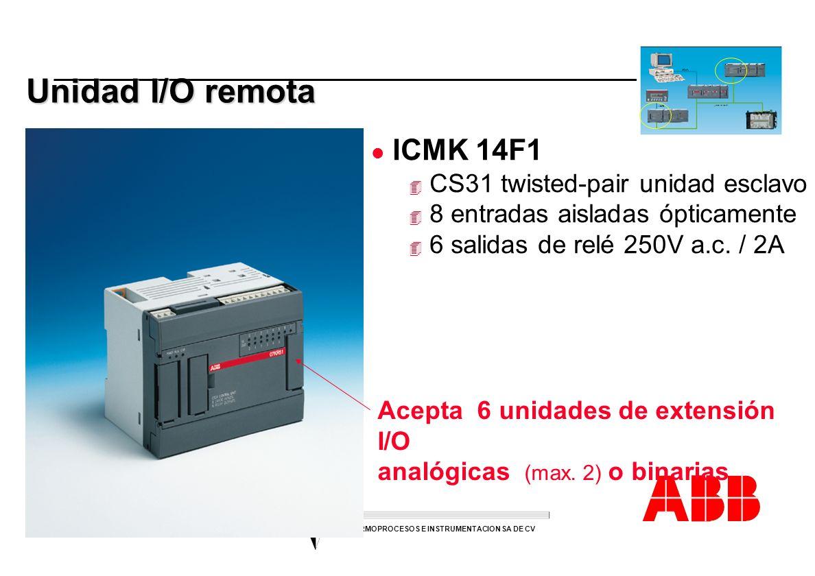 Unidad I/O remota ICMK 14F1 CS31 twisted-pair unidad esclavo