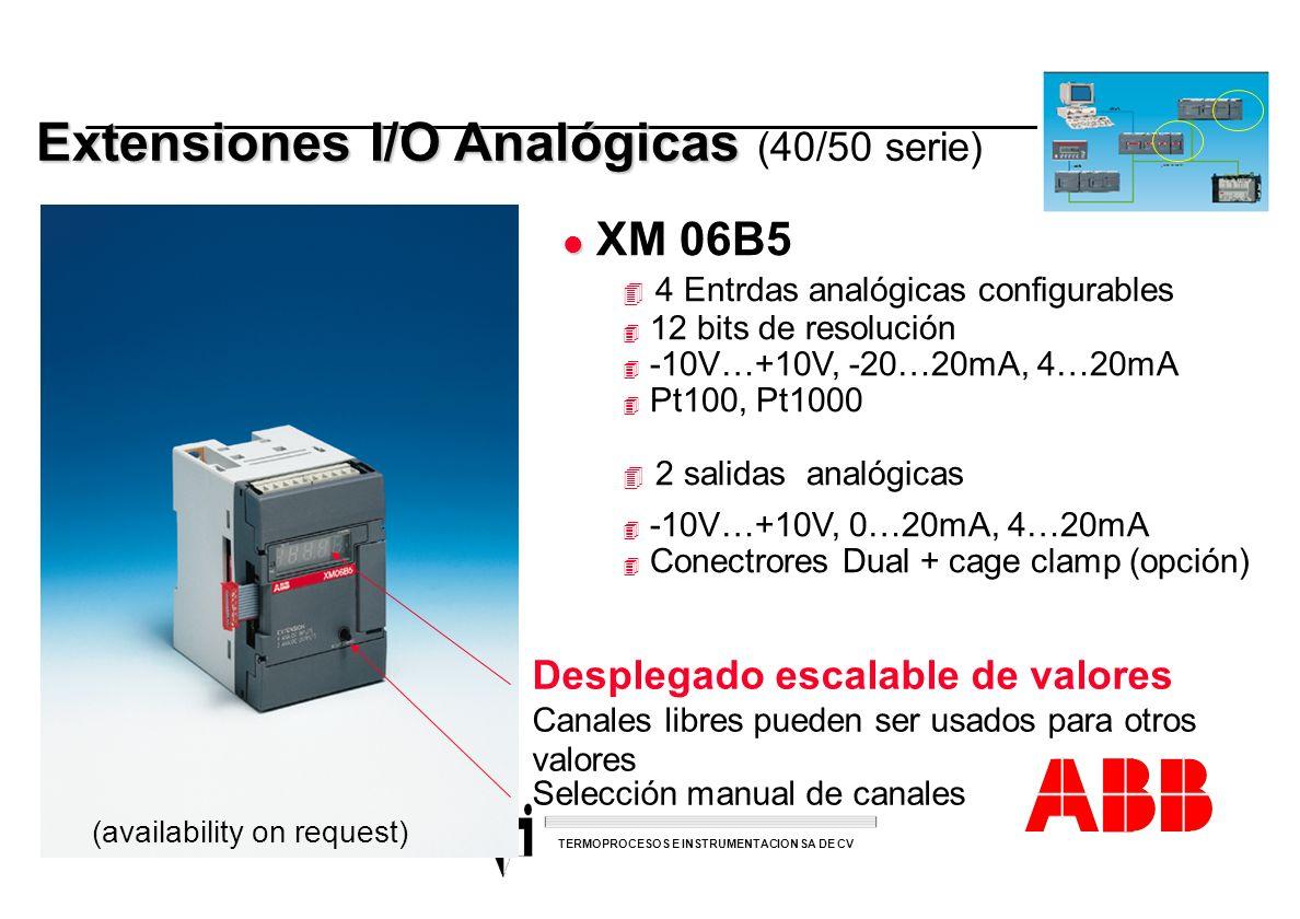 Extensiones I/O Analógicas (40/50 serie)