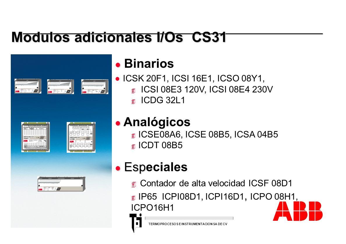 Modulos adicionales I/Os CS31