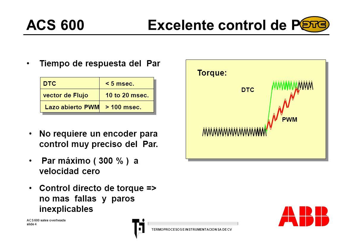 ACS 600 Excelente control de Par