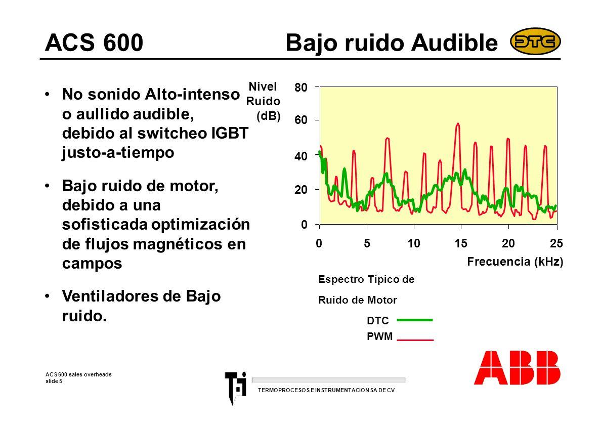 ACS 600 Bajo ruido Audible Nivel. Ruido. (dB) 80.