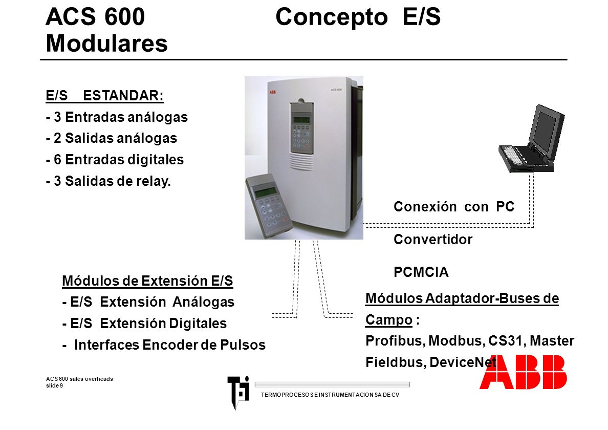ACS 600 Concepto E/S Modulares