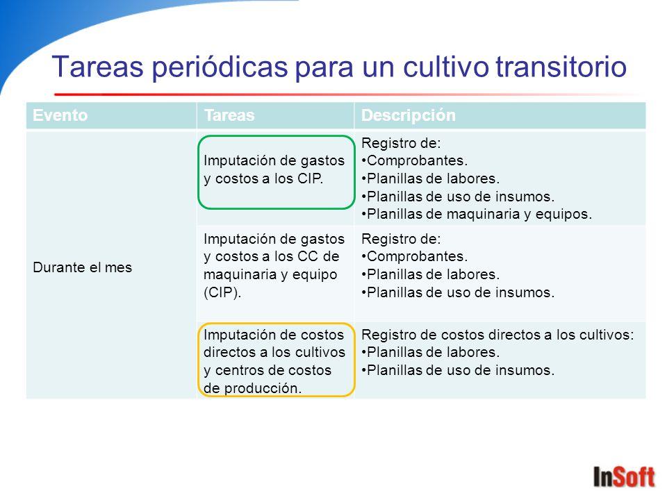 Tareas periódicas para un cultivo transitorio