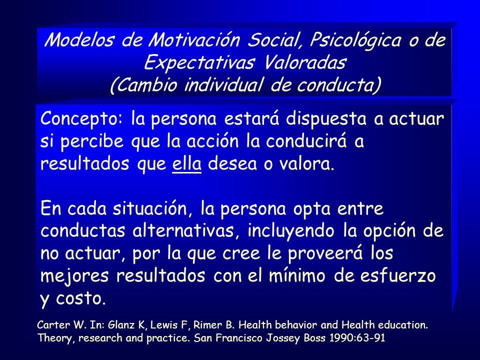Modelos de Motivación Social, Psicológica o de Expectativas Valoradas (Cambio individual de conducta)