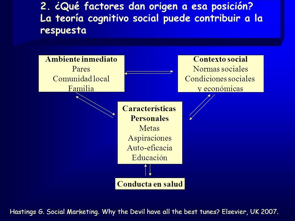 2. ¿Qué factores dan origen a esa posición