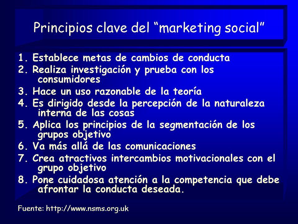 Principios clave del marketing social