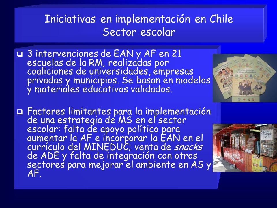Iniciativas en implementación en Chile Sector escolar