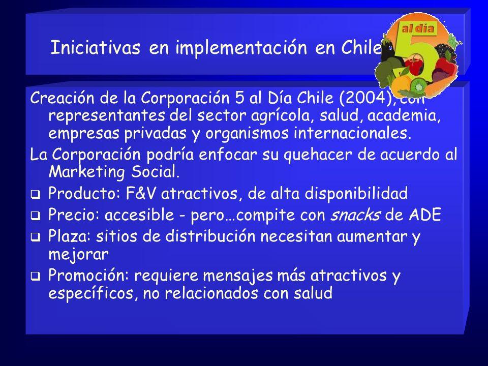 Iniciativas en implementación en Chile