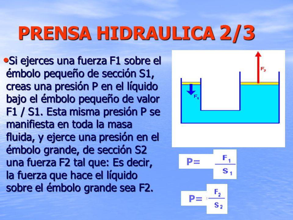 PRENSA HIDRAULICA 2/3