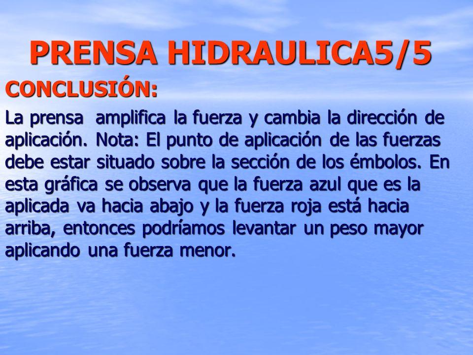 PRENSA HIDRAULICA5/5 CONCLUSIÓN: