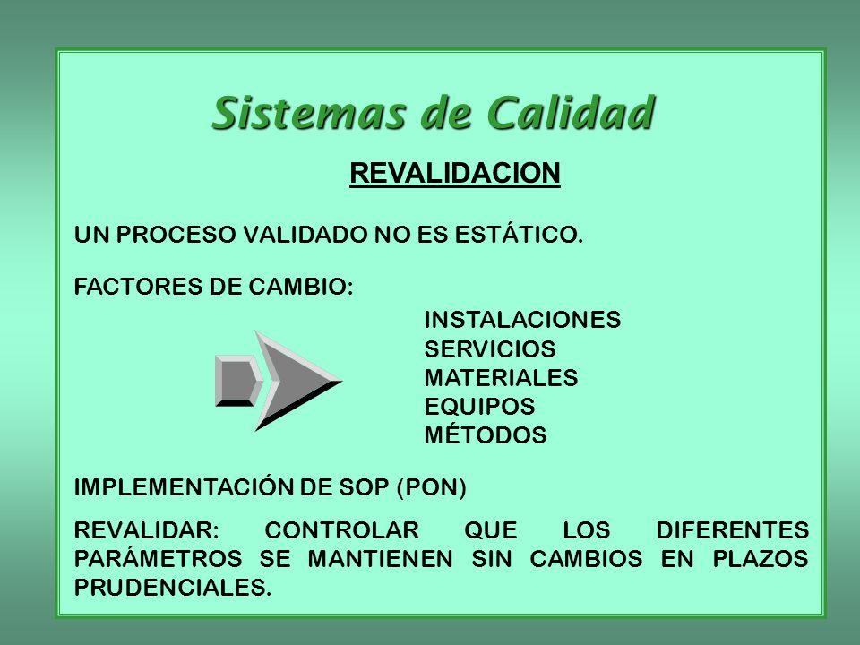 Sistemas de Calidad REVALIDACION INSTALACIONES