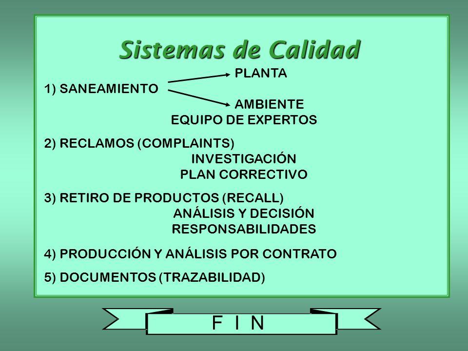 Sistemas de Calidad F I N PLANTA 1) SANEAMIENTO AMBIENTE
