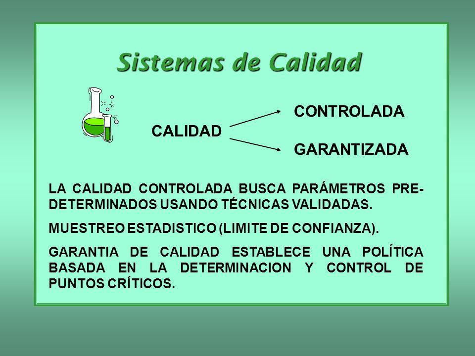 Sistemas de Calidad CONTROLADA CALIDAD GARANTIZADA