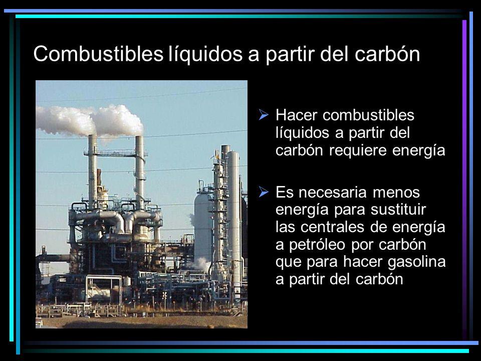Combustibles líquidos a partir del carbón