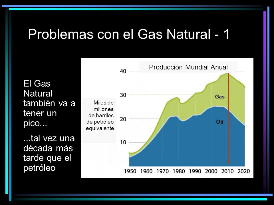 Problemas con el Gas Natural - 1