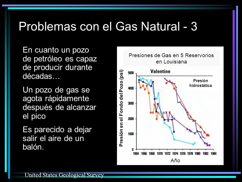 Problemas con el Gas Natural - 3
