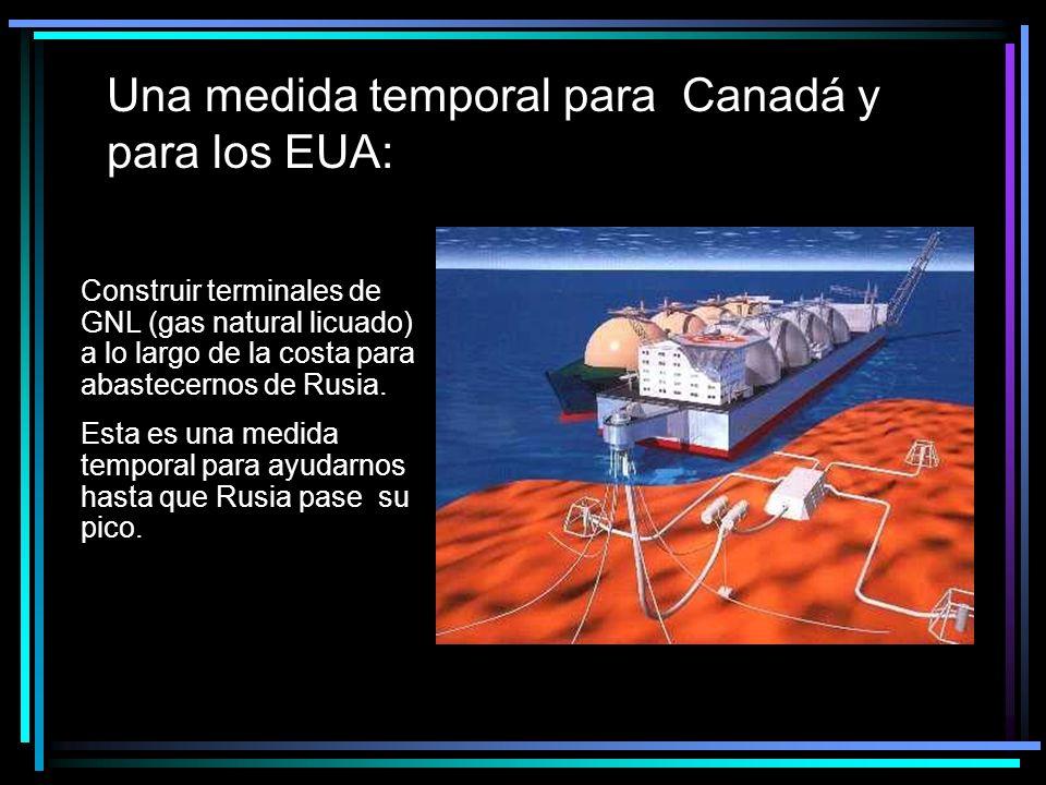 Una medida temporal para Canadá y para los EUA: