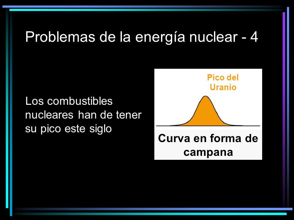 Problemas de la energía nuclear - 4
