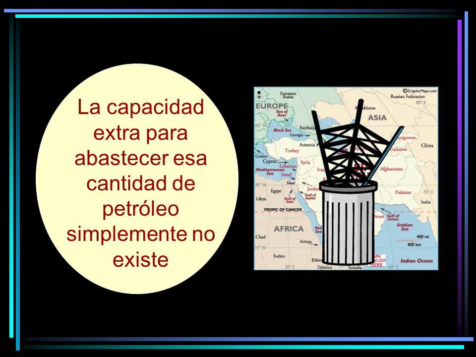 La capacidad extra para abastecer esa cantidad de petróleo simplemente no existe