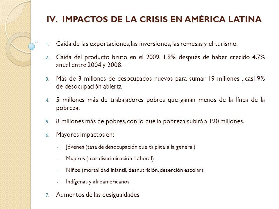 IMPACTOS DE LA CRISIS EN AMÉRICA LATINA