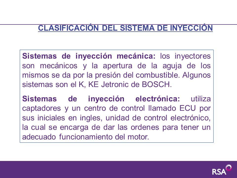 CLASIFICACIÓN DEL SISTEMA DE INYECCIÓN