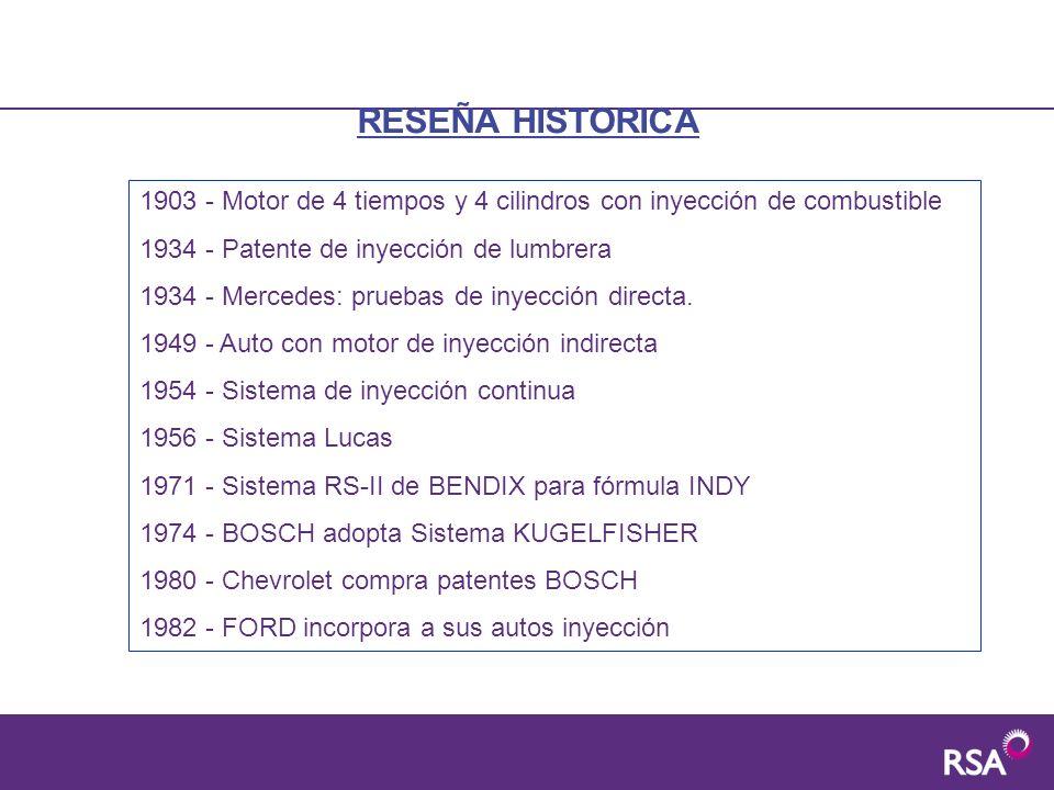 RESEÑA HISTORICA 1903 - Motor de 4 tiempos y 4 cilindros con inyección de combustible. 1934 - Patente de inyección de lumbrera.