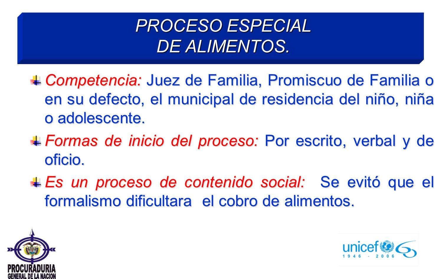 PROCESO ESPECIAL DE ALIMENTOS.