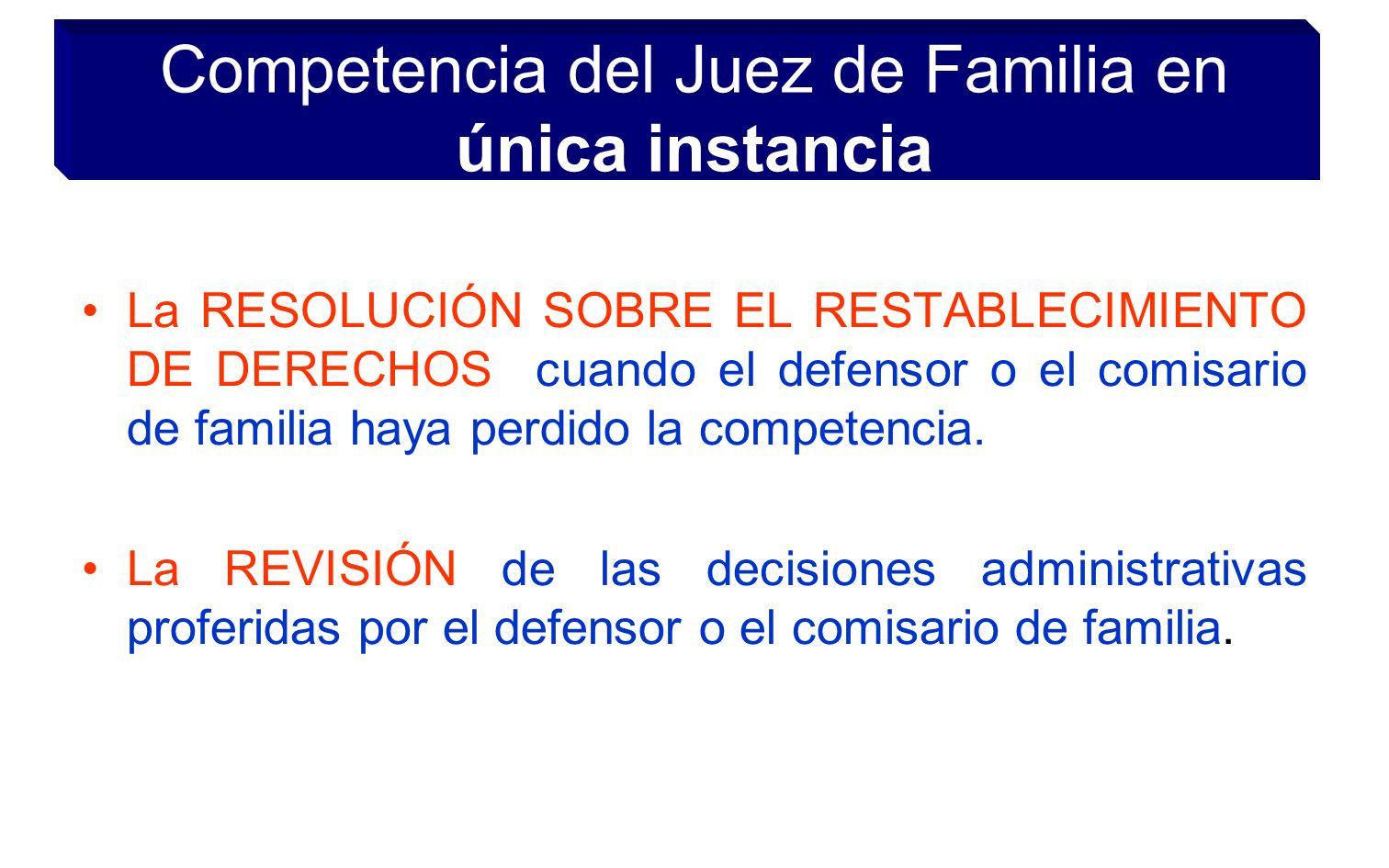 Competencia del Juez de Familia en única instancia