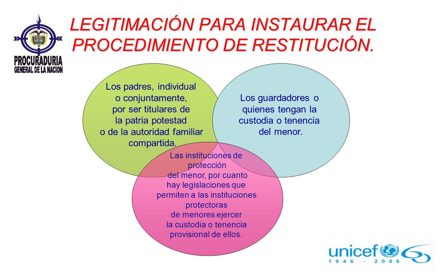 LEGITIMACIÓN PARA INSTAURAR EL PROCEDIMIENTO DE RESTITUCIÓN.