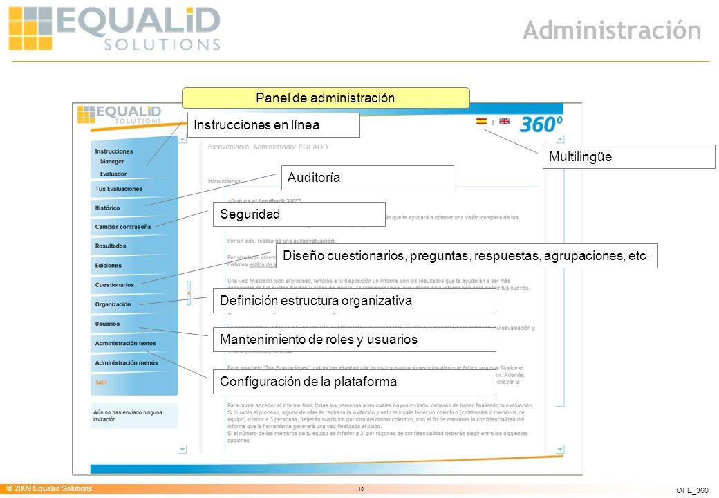 Panel de administración