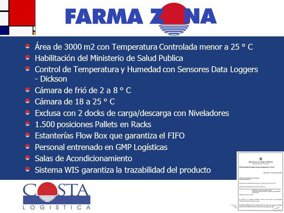 Farmazona Área de 3000 m2 con Temperatura Controlada menor a 25 ° C
