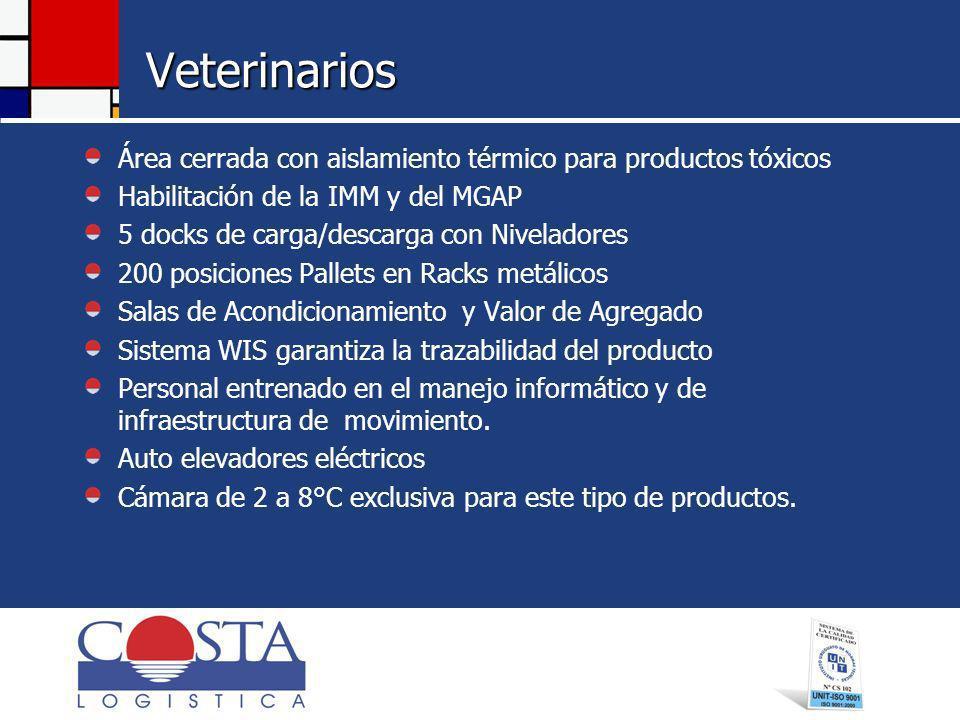 Veterinarios Área cerrada con aislamiento térmico para productos tóxicos. Habilitación de la IMM y del MGAP.