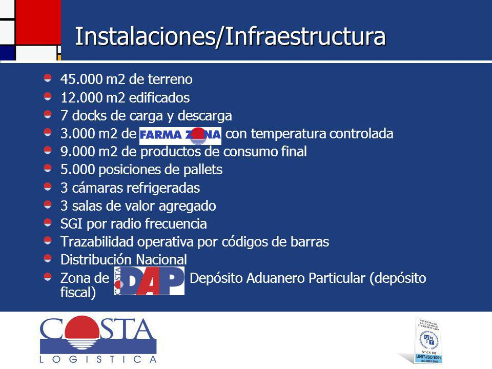 Instalaciones/Infraestructura