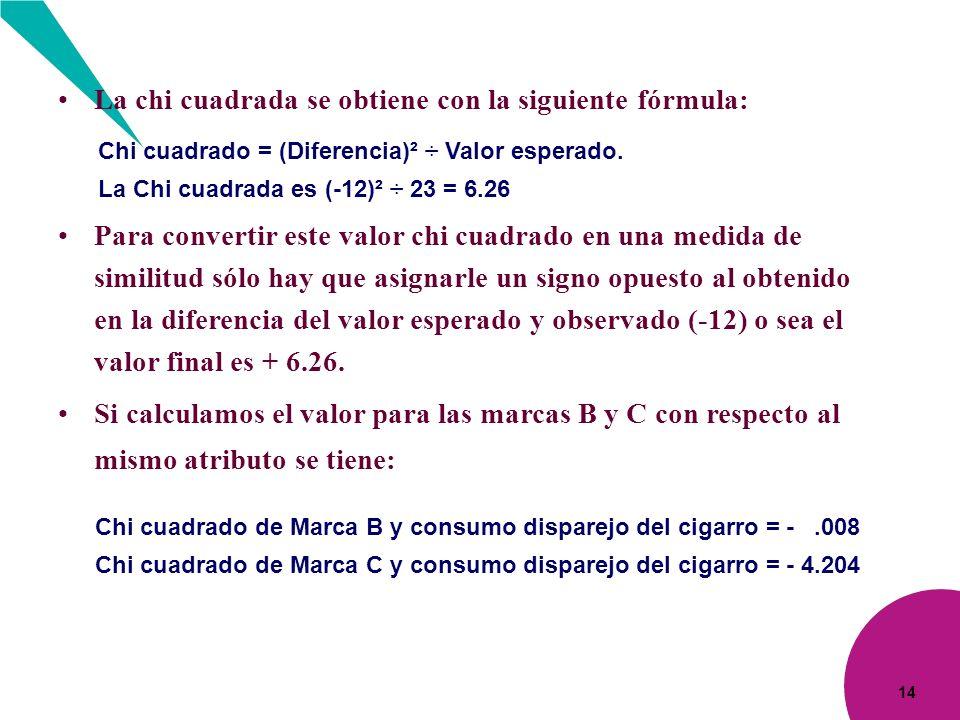 La chi cuadrada se obtiene con la siguiente fórmula: