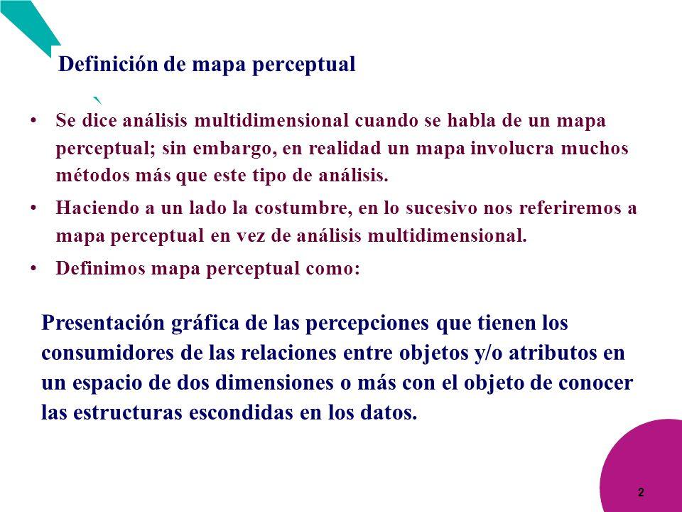 Definición de mapa perceptual