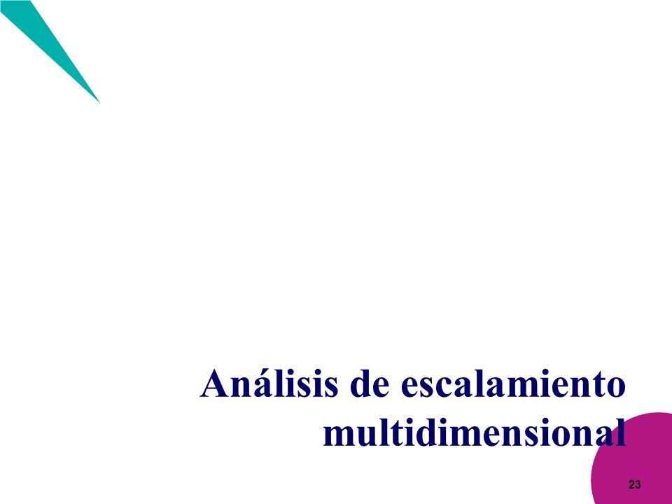 Análisis de escalamiento multidimensional