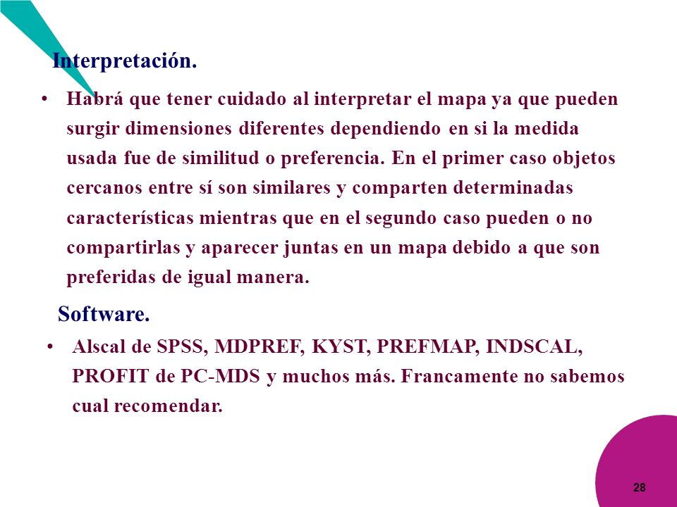 Interpretación. Software.