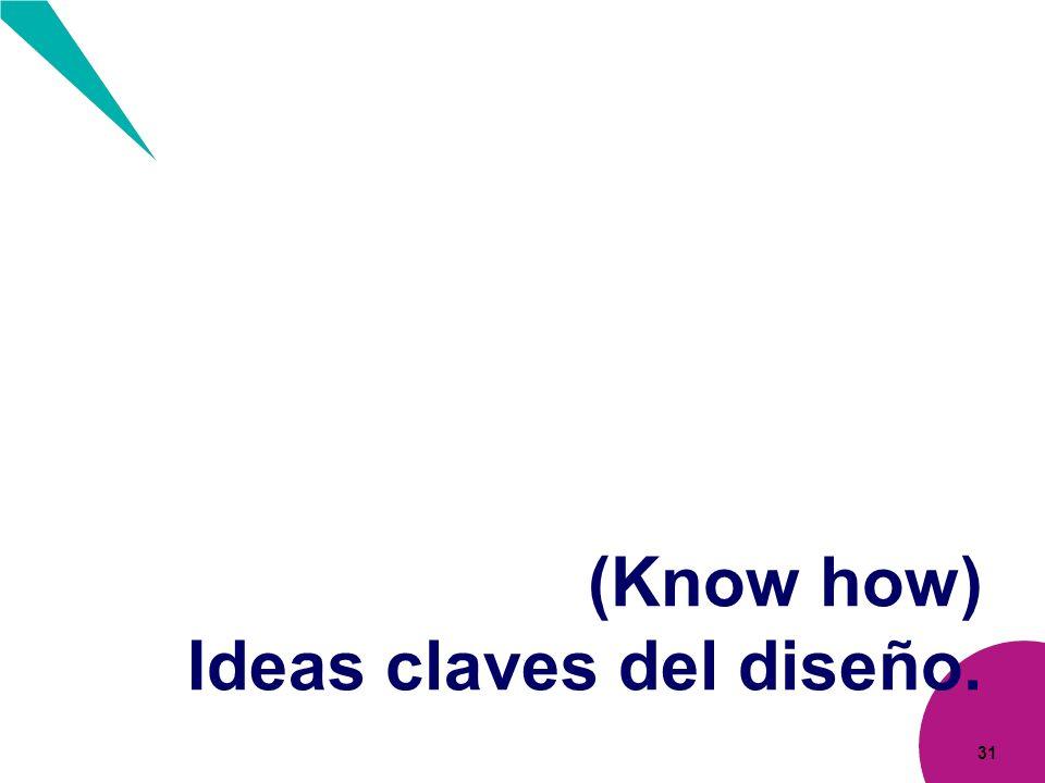 (Know how) Ideas claves del diseño.